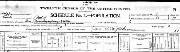 Ecco il certificato di nascita di Charlie Patton